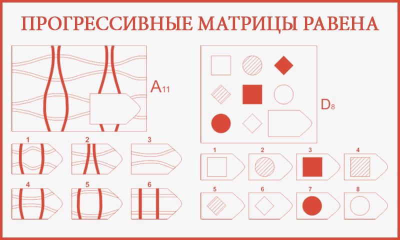 Прогрессивные матрицы Равена