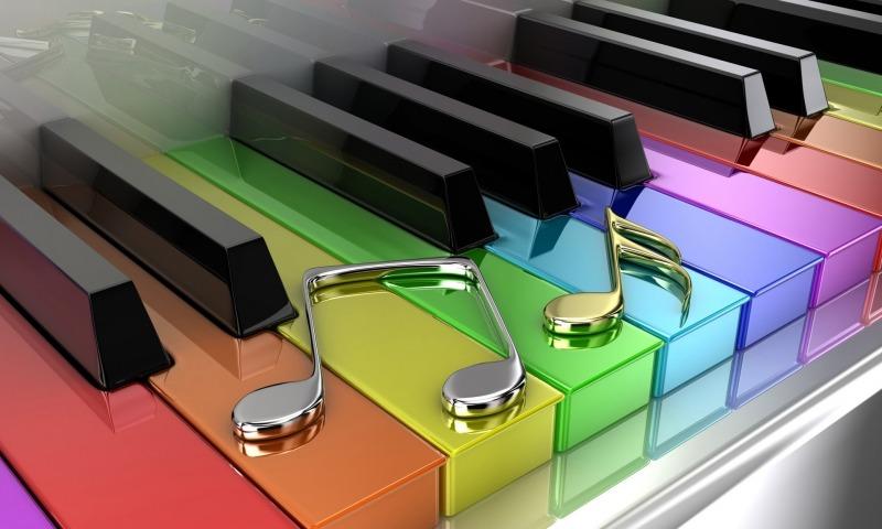Музыкальная типология ассоциативной соционики