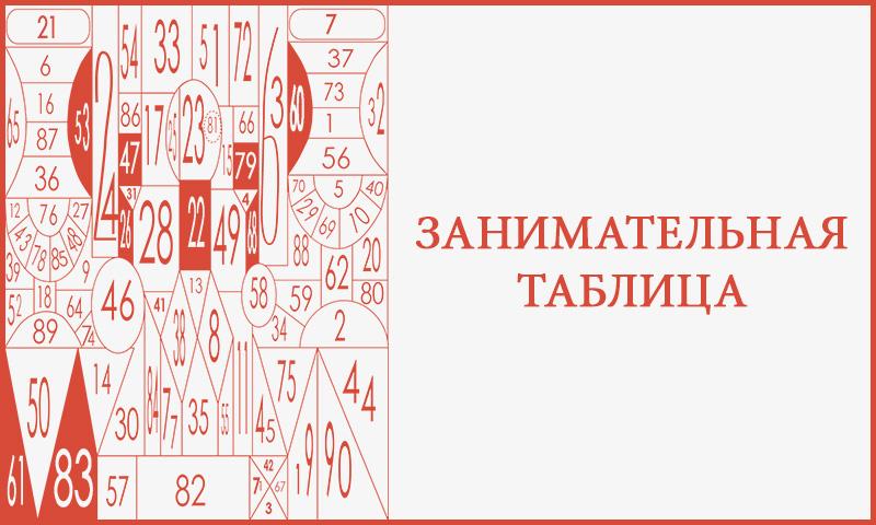 Занимательная таблица (тест на внимательность)
