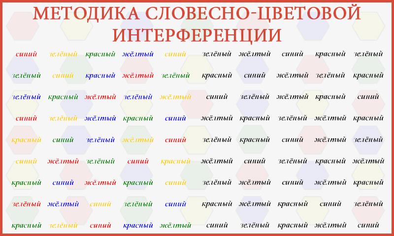 Тест Струпа. Методика словесно-цветовой интерференции