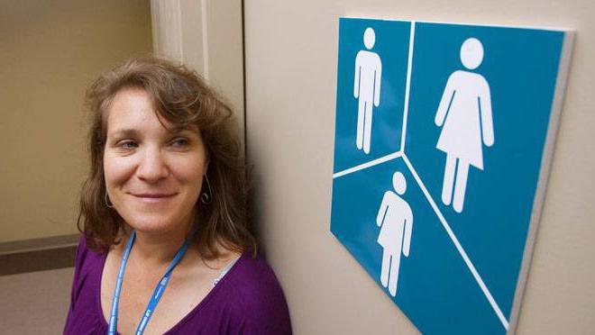 Я сошла с ума или страхи трангендерного клиента